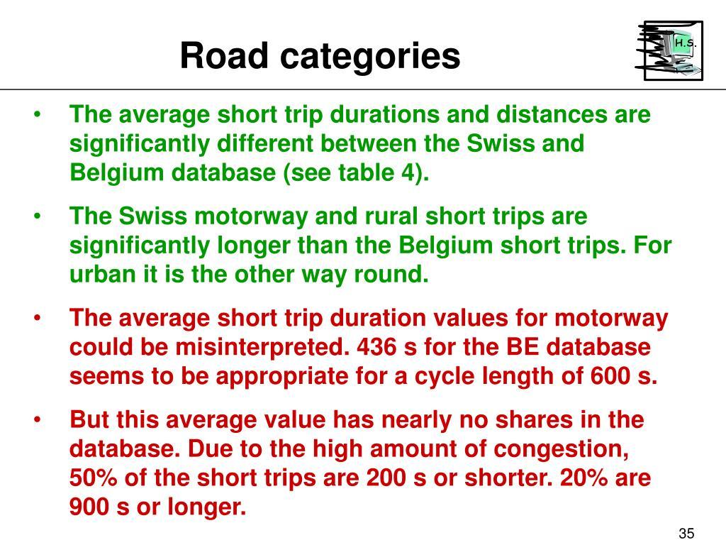 Road categories