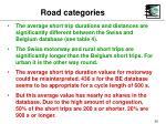 road categories35