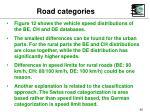 road categories42