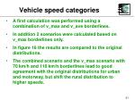 vehicle speed categories51