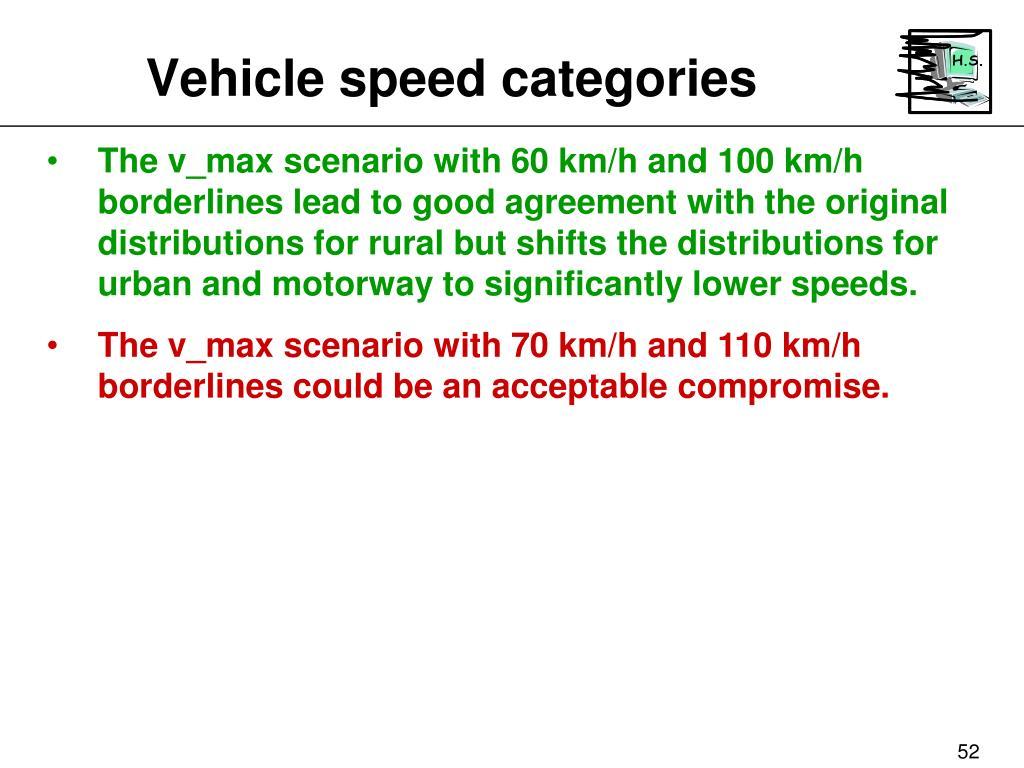 Vehicle speed categories
