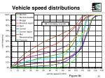 vehicle speed distributions22