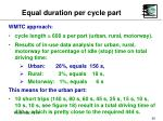 equal duration per cycle part