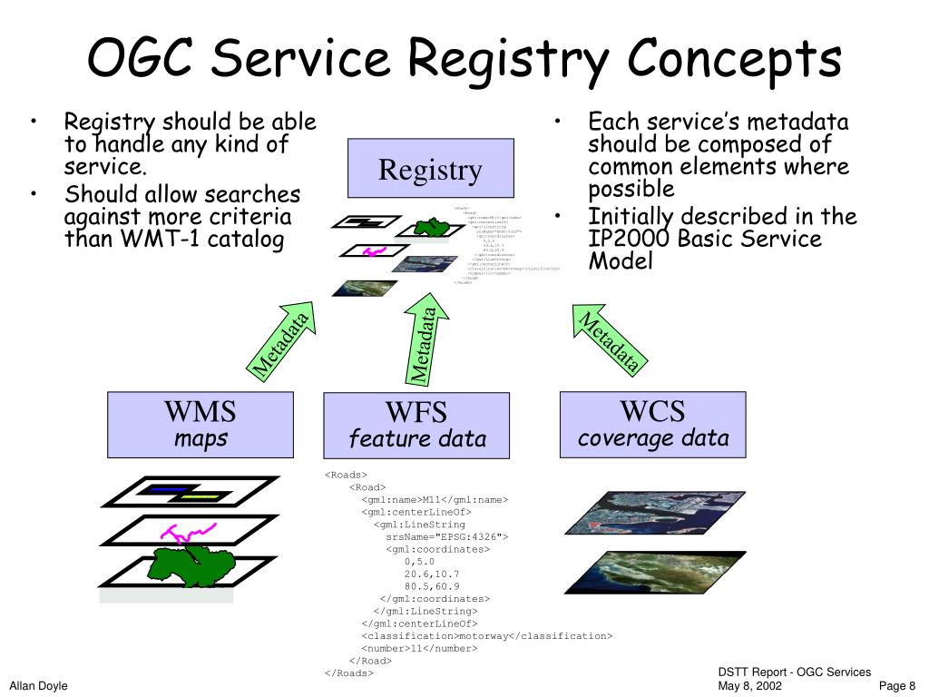 Registry should be able to handle any kind of service.