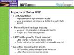 impacts of swiss hvf