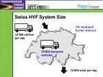 swiss hvf system size
