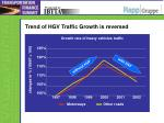 trend of hgv traffic growth is reversed