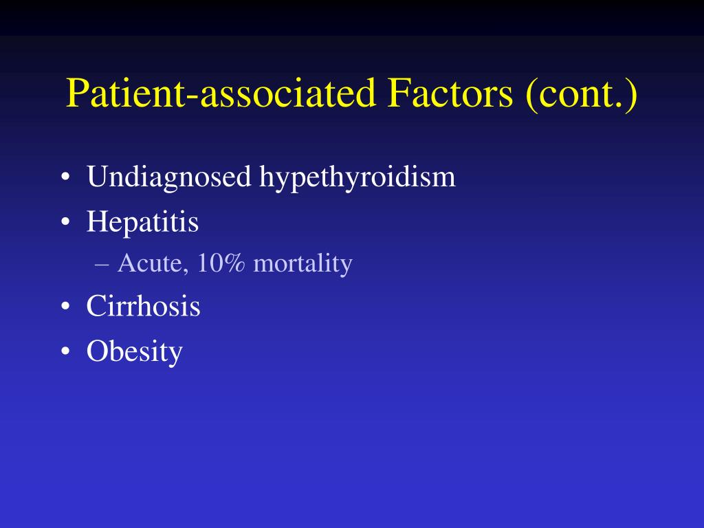 Patient-associated Factors (cont.)