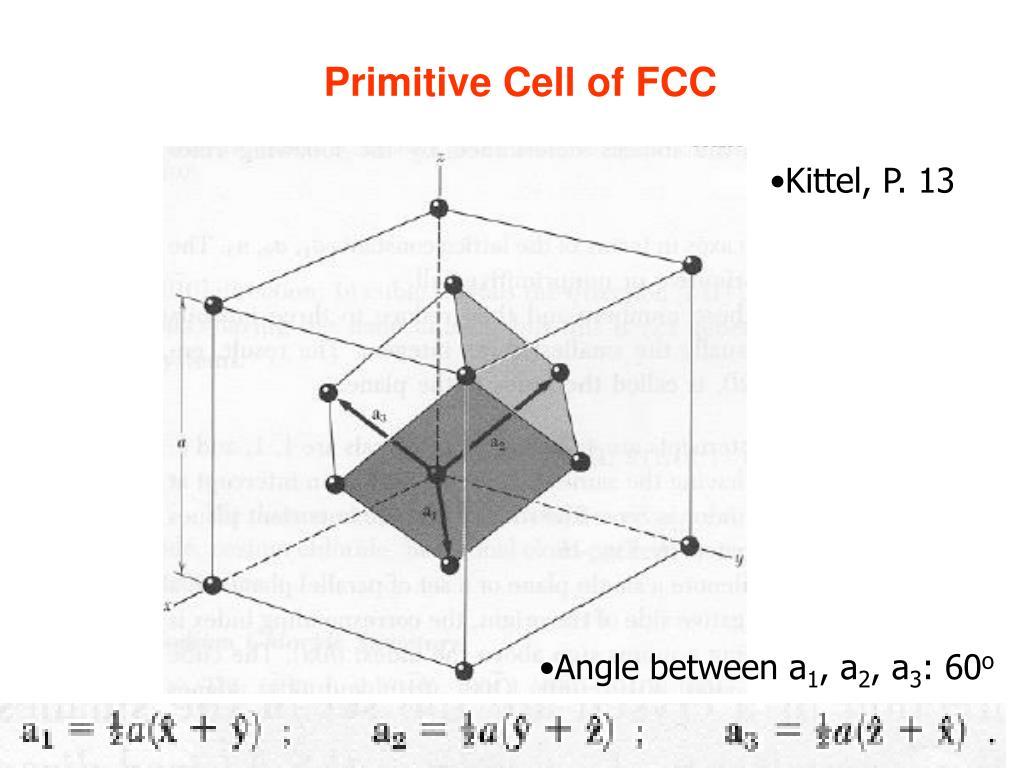 Primitive Cell of FCC