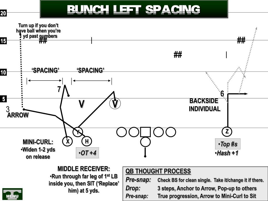 """BUNCH LEFT '""""SPACING"""