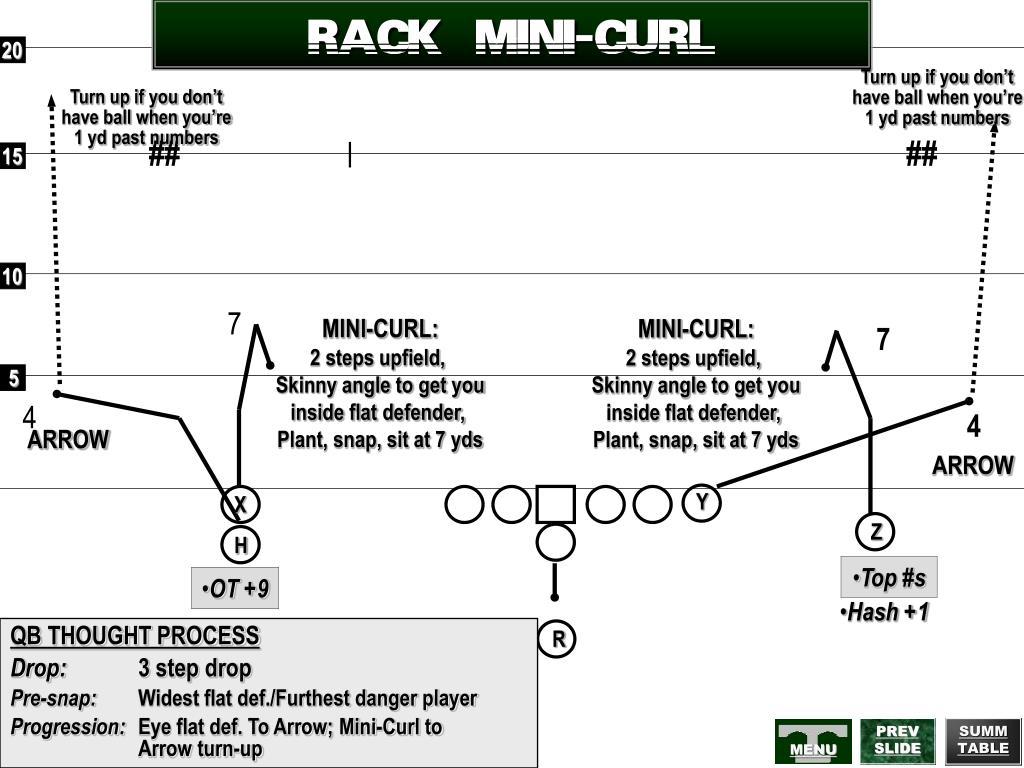 RACK  MINI-CURL