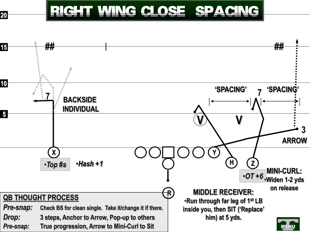 RIGHT WING CLOSE  SPACING
