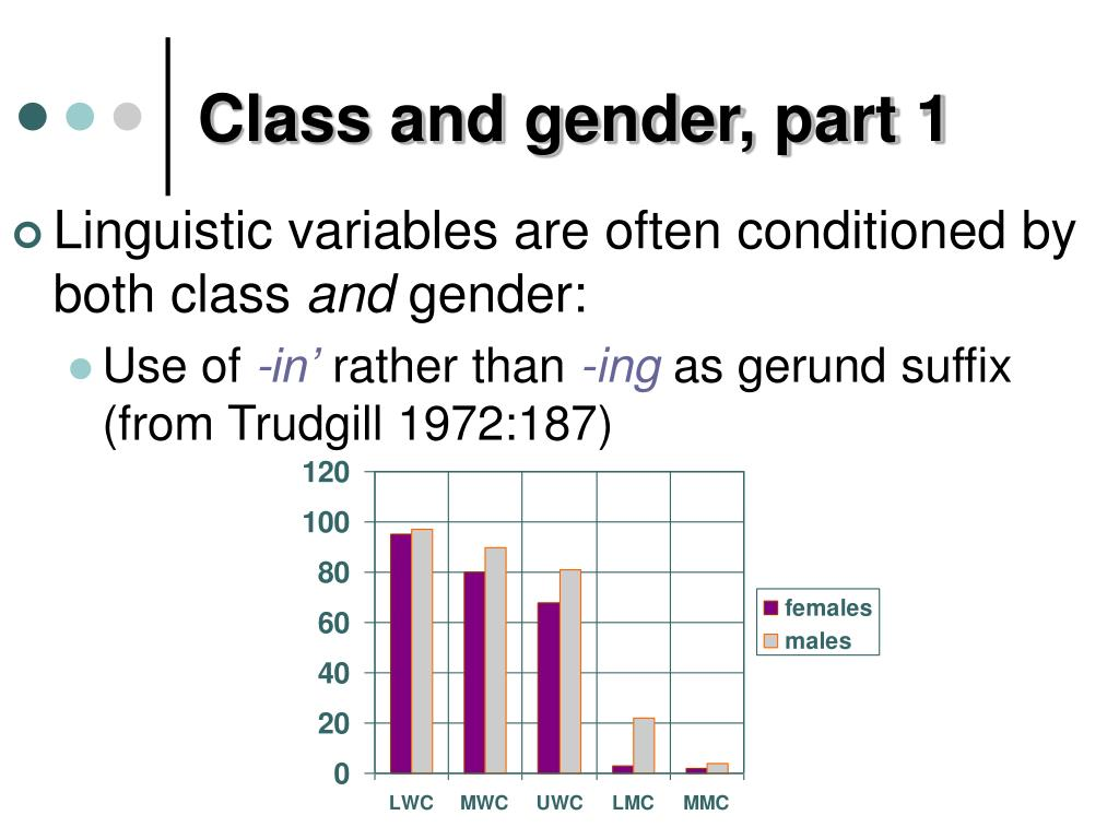 Class and gender, part 1