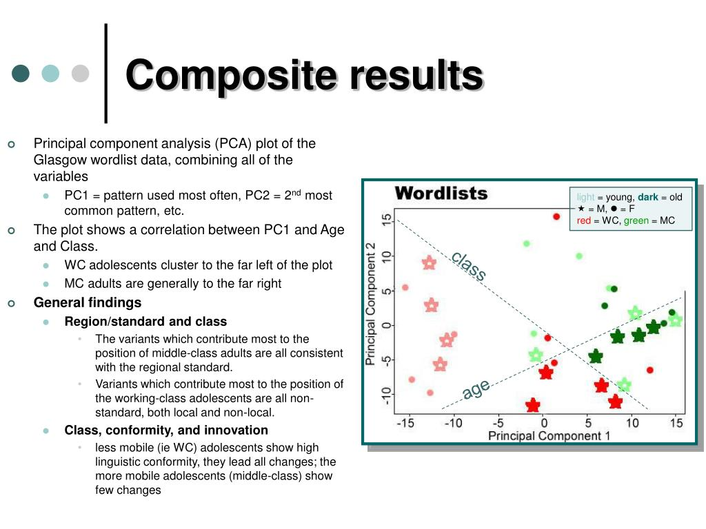 Composite results