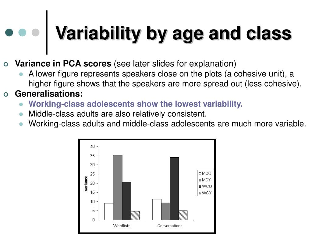 Variability by age and class