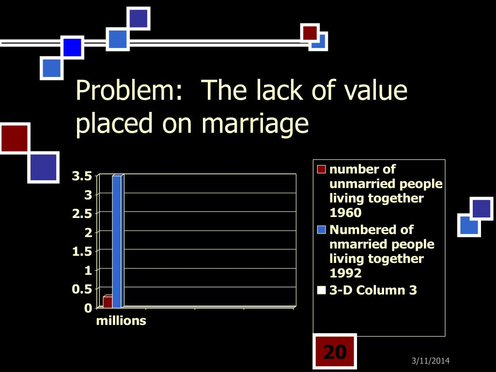 Problem:  The lack of value placed on marriage