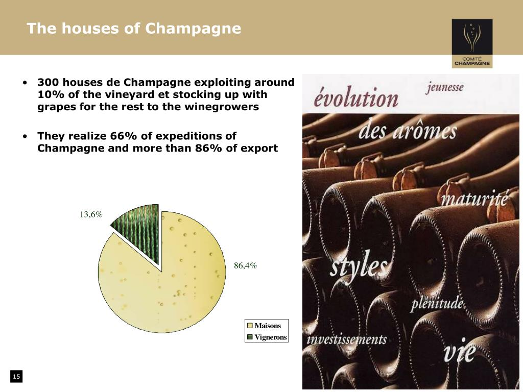 The houses of Champagne