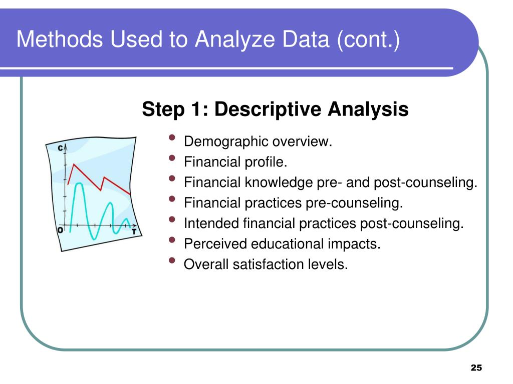 Methods Used to Analyze Data (cont.)