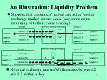 an illustration liquidity problem