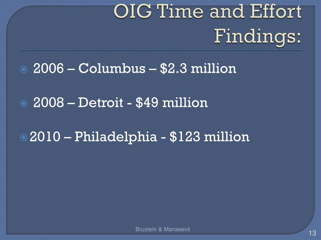 OIG Time and Effort Findings: