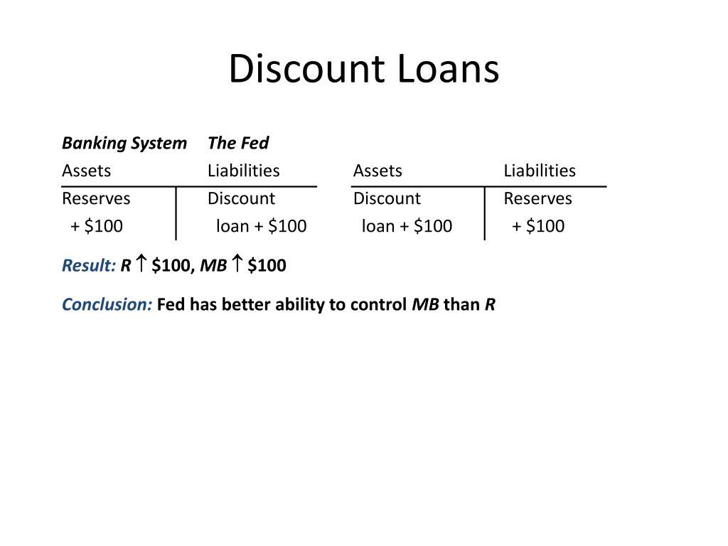 Discount Loans
