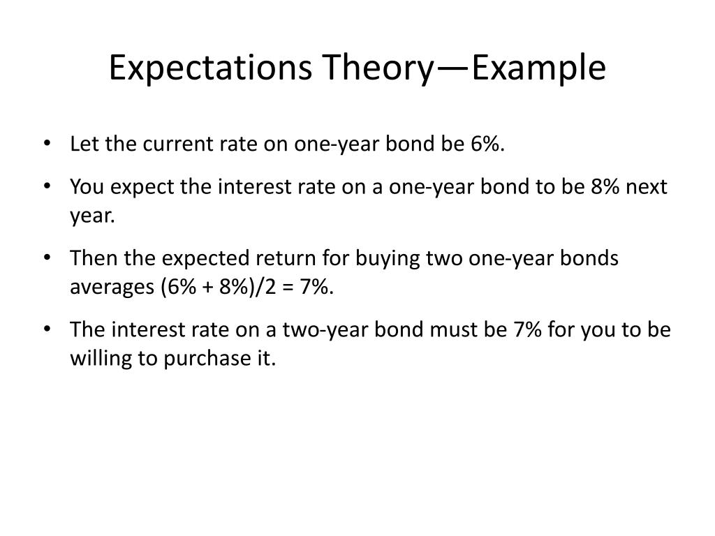 Expectations Theory—Example
