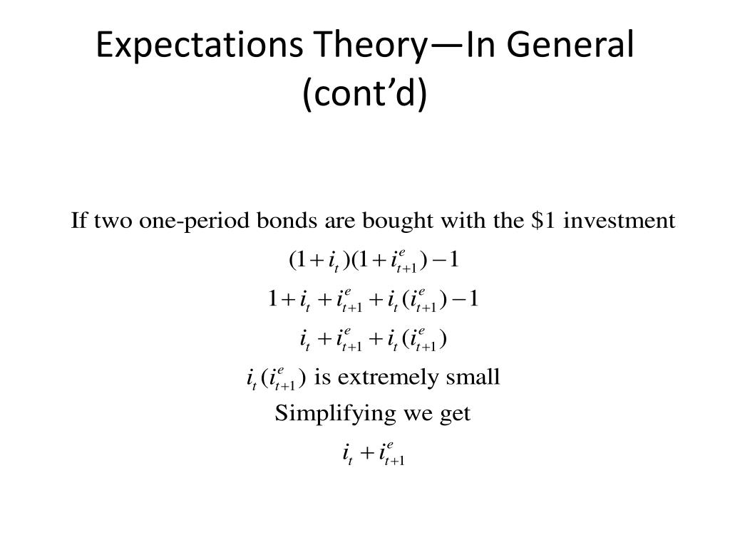 Expectations Theory—In General (cont'd)