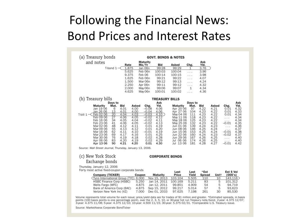 Following the Financial News: