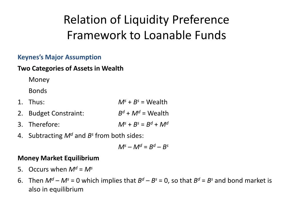 Relation of Liquidity Preference