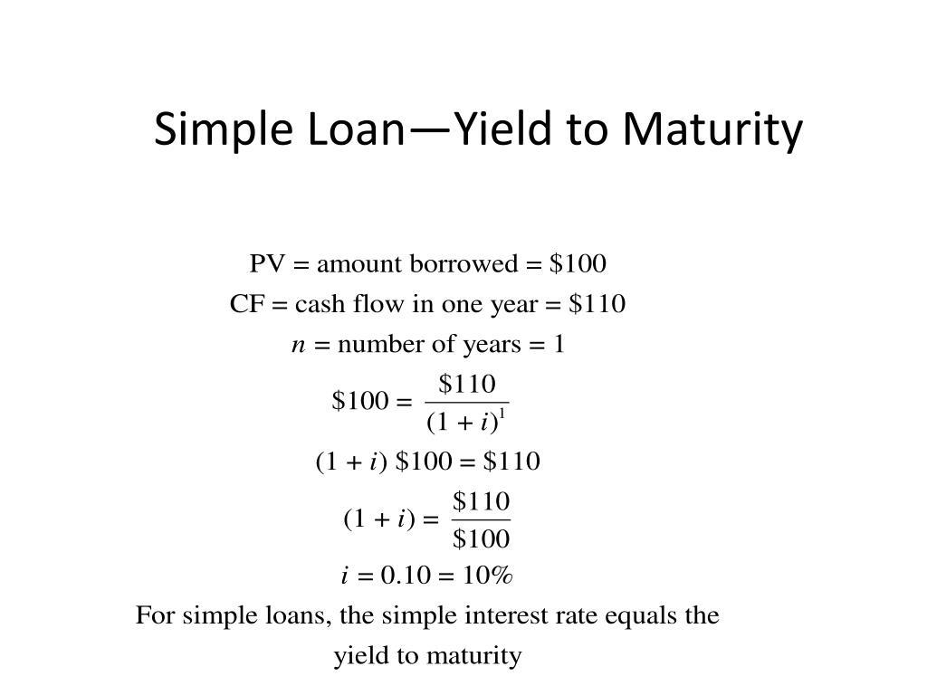 Simple Loan—Yield to Maturity