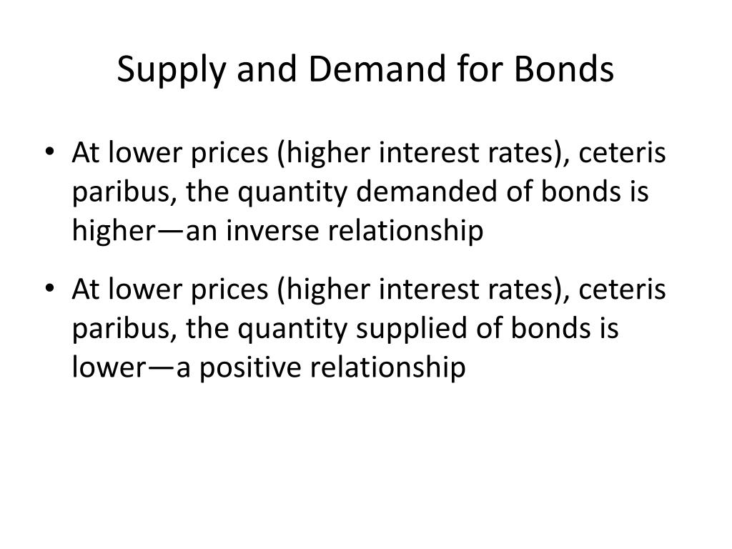 Supply and Demand for Bonds