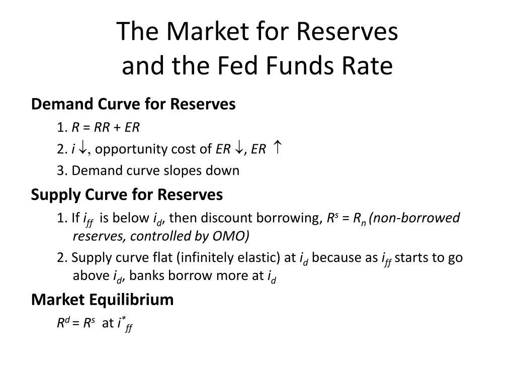 The Market for Reserves