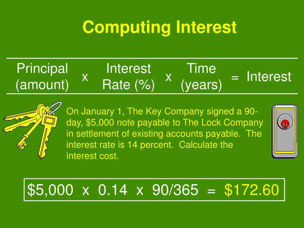 Computing Interest