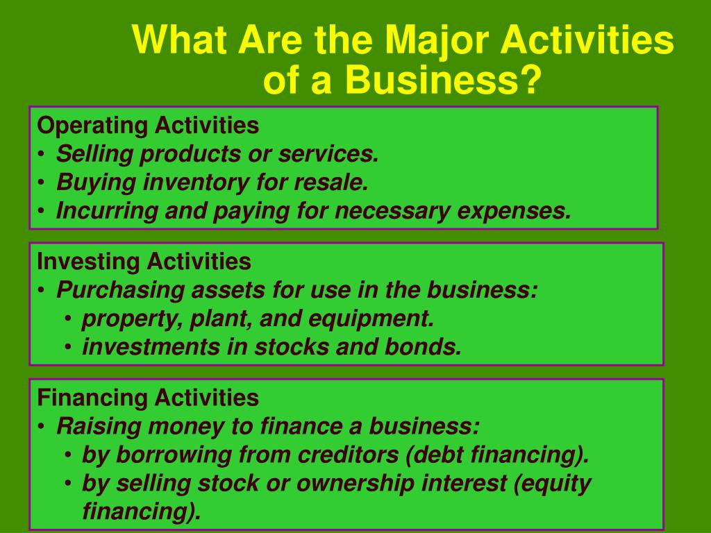 What Are the Major Activities of a Business?
