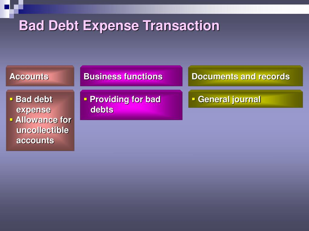 bad debt expense memo Start studying accounting quizzes: ch 7, 8, 9, 10 learn vocabulary, terms, and more with flashcards credit memo for interest $25 kinsler company uses the percentage-of-receivables method for recording bad debt expense.