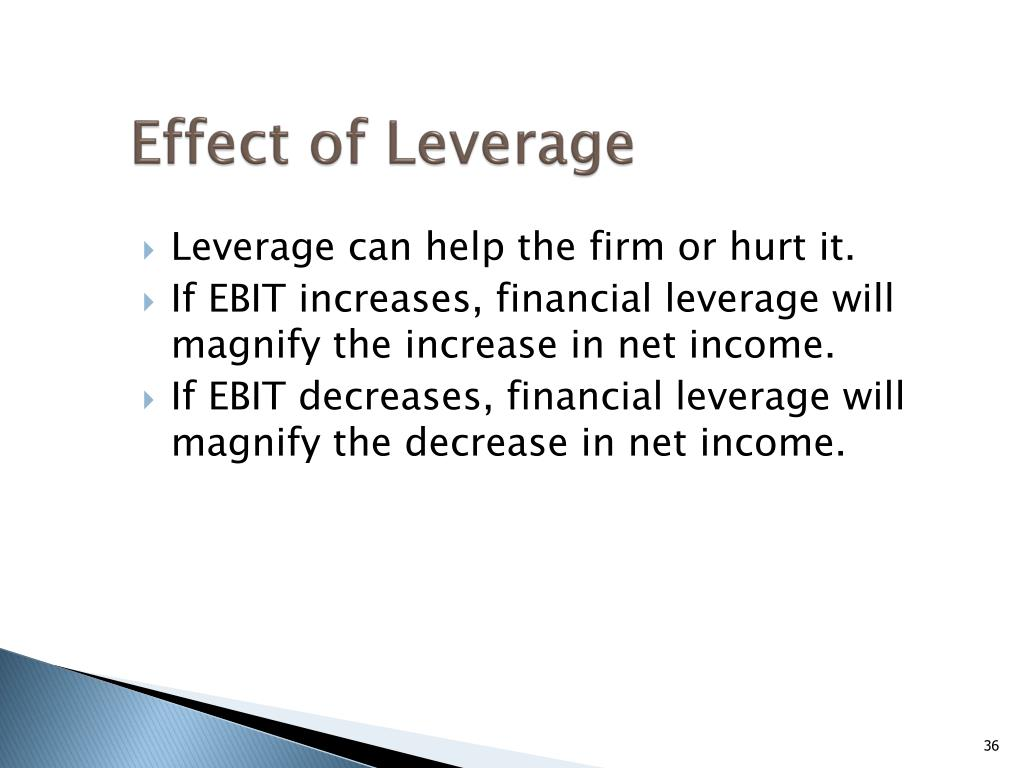 Effect of Leverage