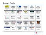 recent deals