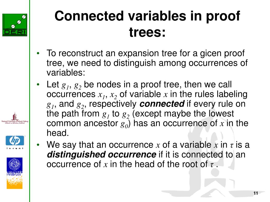 Connected variables in proof trees: