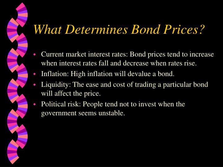 What Determines Bond Prices?