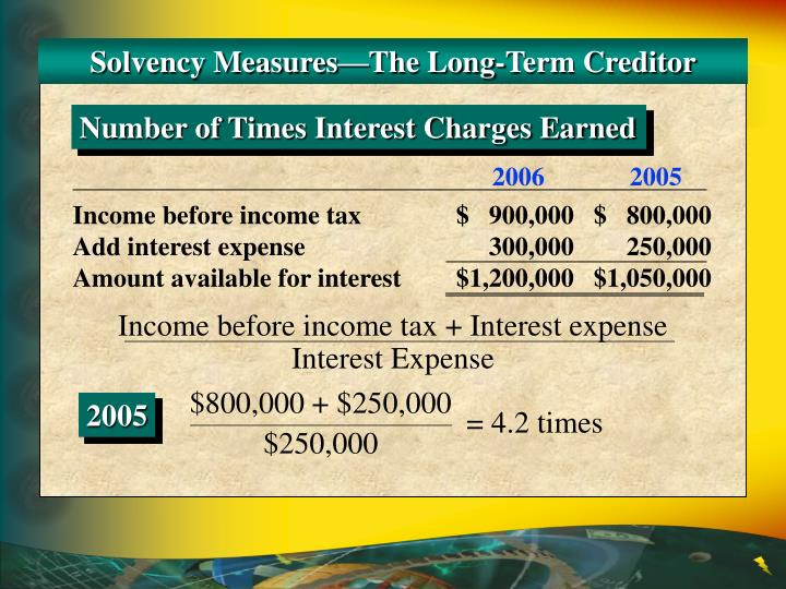 Income before income tax + Interest expense