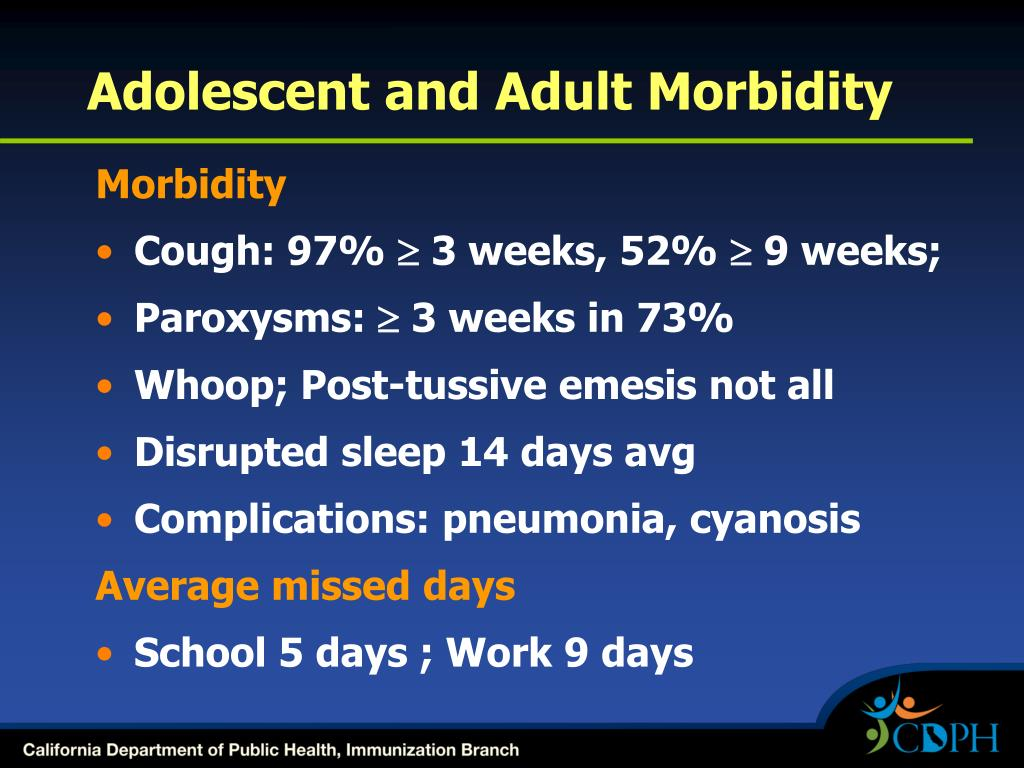 Adolescent and Adult Morbidity