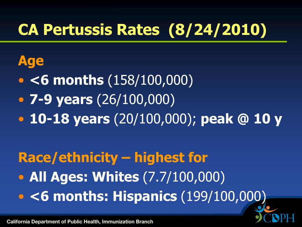 CA Pertussis Rates  (8/24/2010)