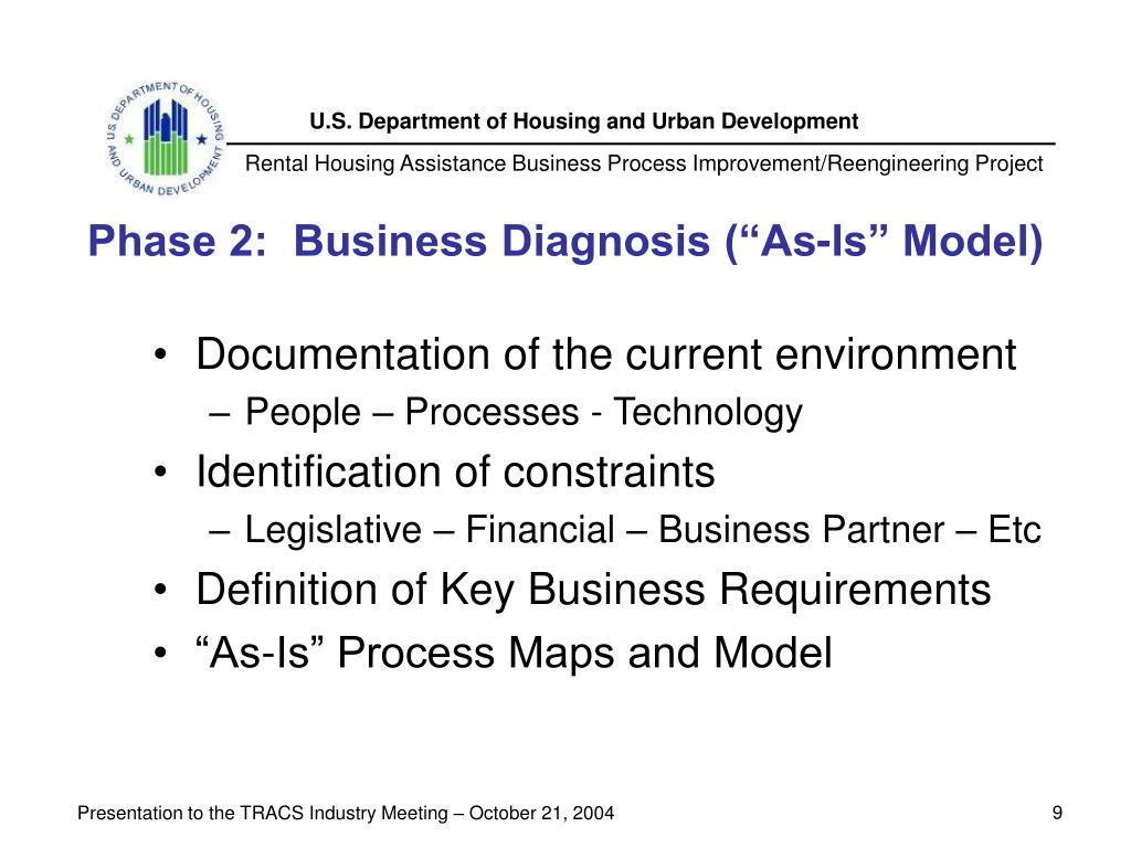 """Phase 2:  Business Diagnosis (""""As-Is"""" Model)"""
