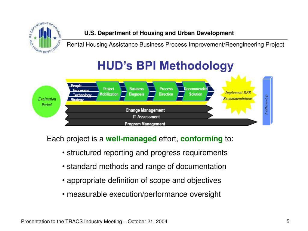 HUD's BPI Methodology