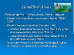 qualified areas