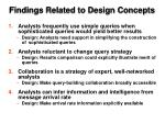 findings related to design concepts