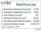 matchforce org17
