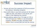 success impact