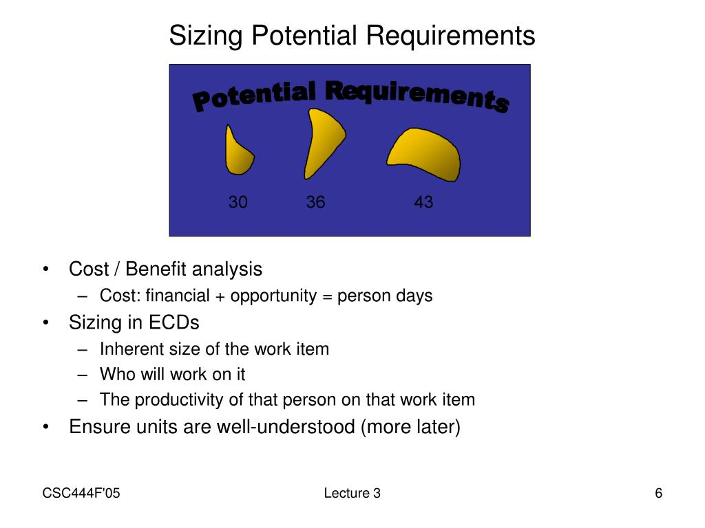 Sizing Potential Requirements