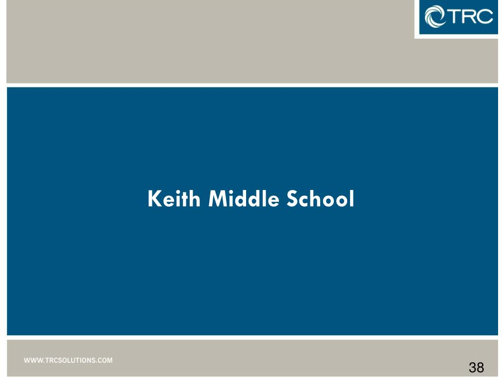 Keith Middle School
